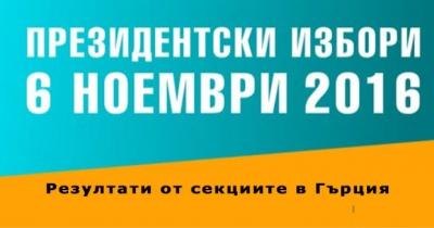 Изборни резултати от секциите в Гърция за Избори 2-16