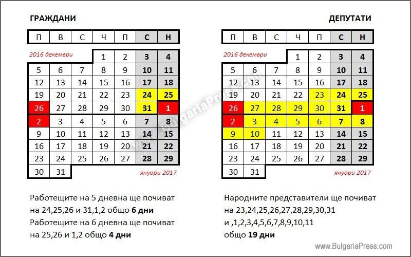 Коледни и новогодишни отпуски 2016 - 2017