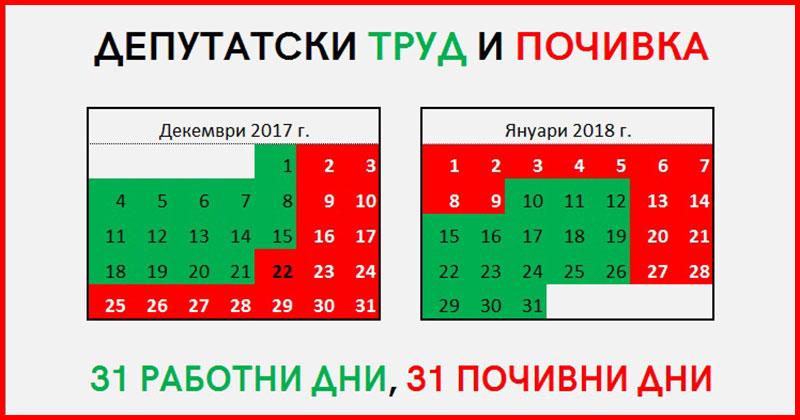 Депутатска зимна отпуска!