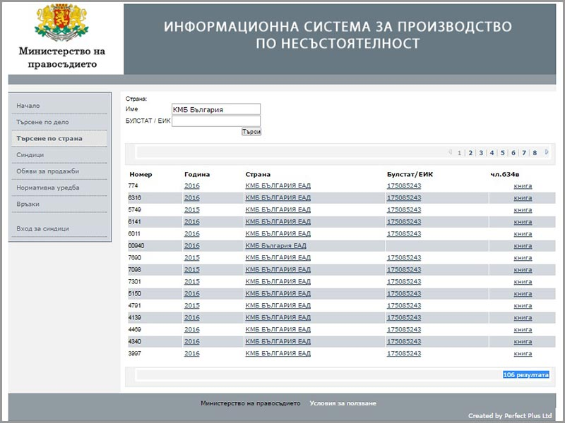 106-dela-sreshtu-Carrefour-v-Bulgaria